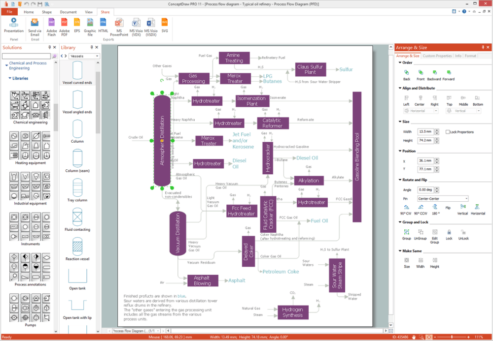 medium resolution of conceptdraw diagram is a powerful diagramming and vector drawing software extended with chemical and process engineering solution from the industrial