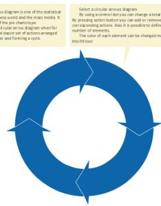 Circular flow diagram template also process flowchart simple chart basic symbols and rh conceptdraw