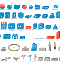 network icon cisco network design cisco icons shapes stencils fishbone diagram ppt network diagram icons ppt [ 1218 x 726 Pixel ]