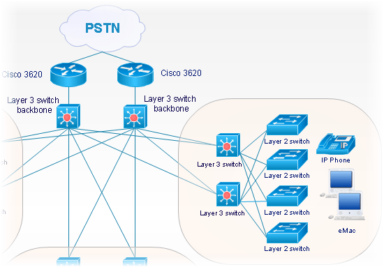 How To Use Switches In Network Diagram Star Network Topology