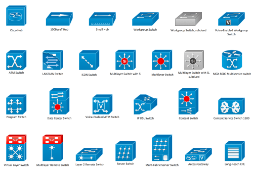 small resolution of cisco switches and hubs cisco icons shapes stencils and symbols cisco spark diagram cisco diagram icons