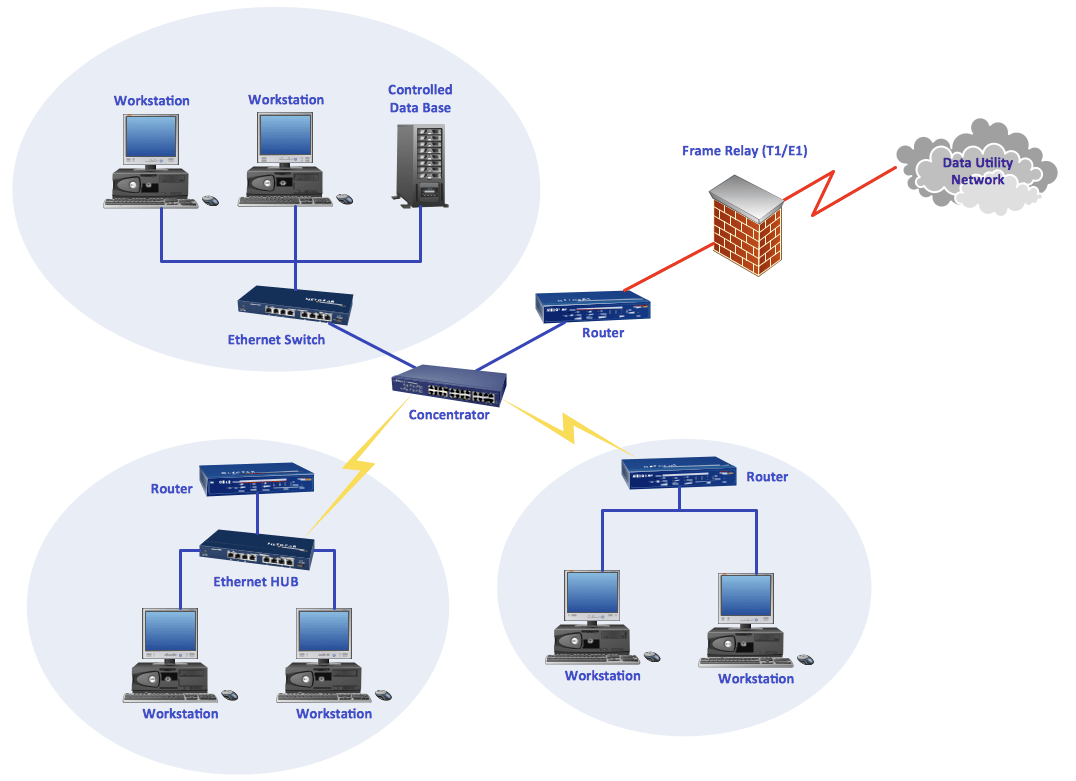 hight resolution of  conceptdraw solutions for planning network projects create network diagram software for network diagraming