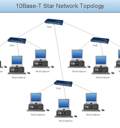 10base t star network topology diagram sample for computer networks solution [ 1056 x 794 Pixel ]