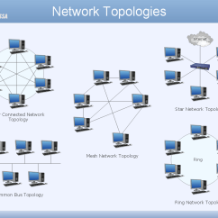 Simple Wan Diagram On Off Toggle Switch Wiring Network Topology Quickly Create Professional