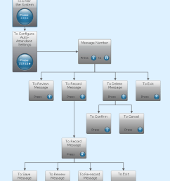 ivr messaging system network diagram computer and networks solution sample [ 794 x 1056 Pixel ]