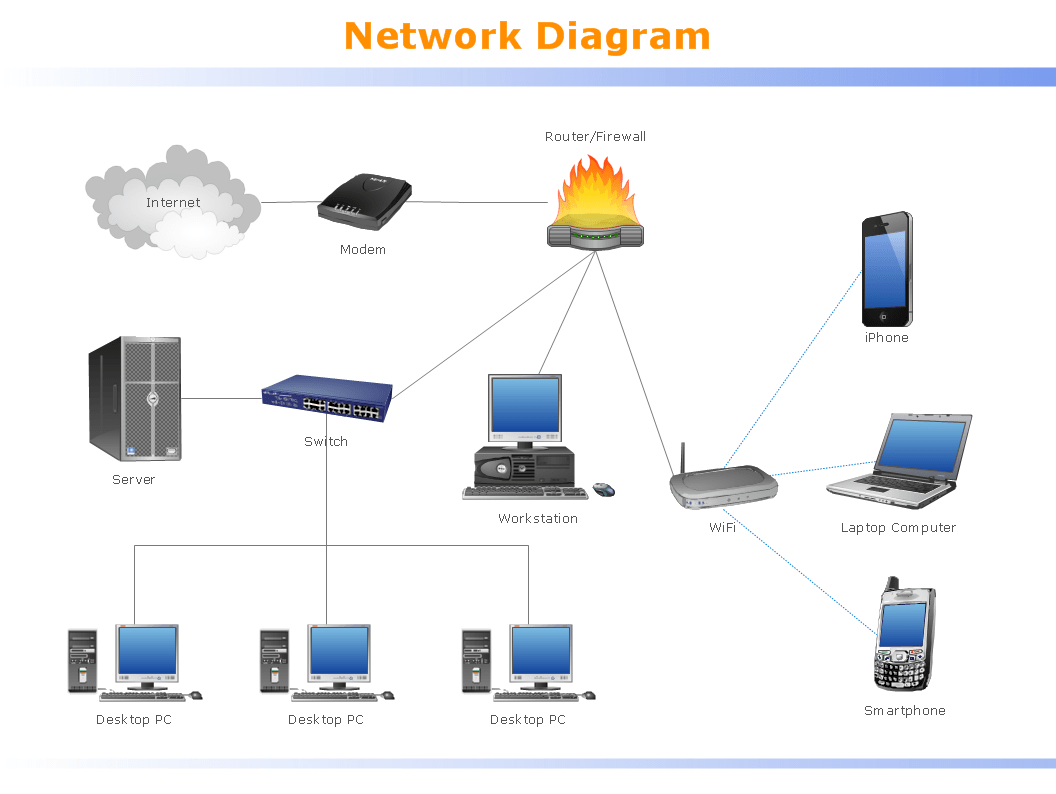 Area Network LAN Computer And Network Examples