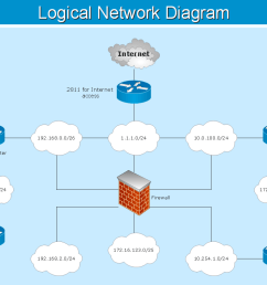 logic diagram definition wiring diagram today logic diagram definition [ 1056 x 794 Pixel ]