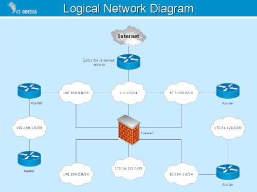small resolution of logic diagram definition wiring diagram today logic diagram definition