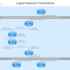 Visio Logical Network Diagram How To Wire Up A Light Switch Quickly Create Professional Lan