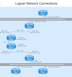 logical network diagram quickly create professional lan diagramhow to draw logical network diagram [ 1056 x 816 Pixel ]