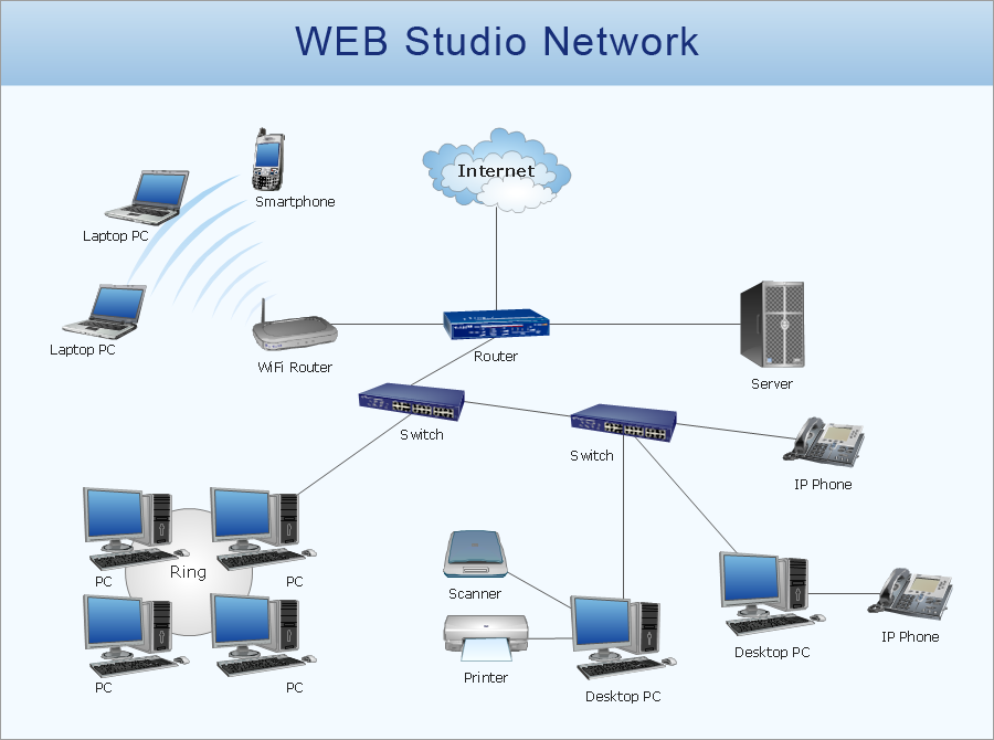 Wide Area Network WAN Topology Computer And Network Examples
