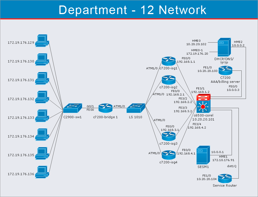 Network Diagram Software Quickly Create High Quality Network
