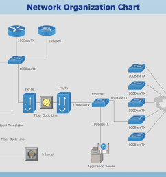 network drawing software quickly create high quality network wiring network diagram this network diagram sample is [ 1050 x 790 Pixel ]