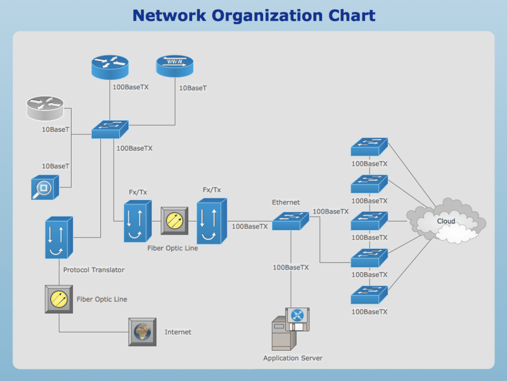 medium resolution of network drawing software quickly create high quality network wiring network diagram this network diagram sample is