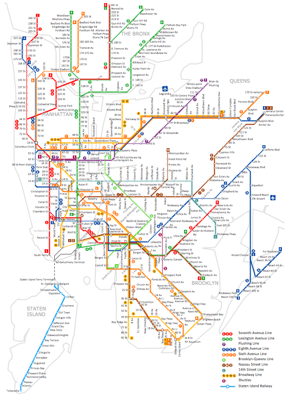 new york city subway diagram one switch two lights wiring uk metro map style infographics sample infographic software the of