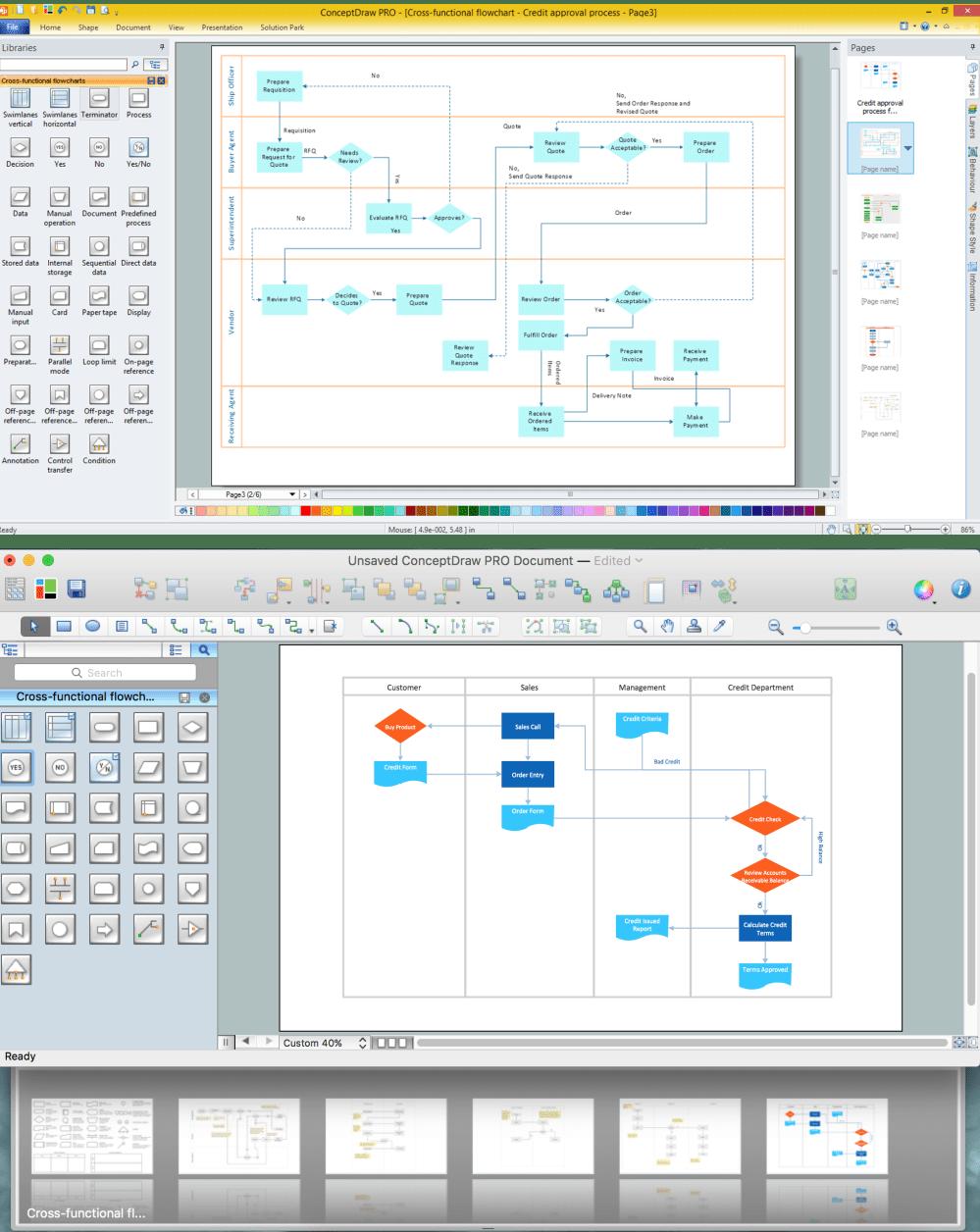 medium resolution of cross functional flowchart flowchart maker