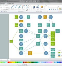data flow diagram software [ 1366 x 729 Pixel ]