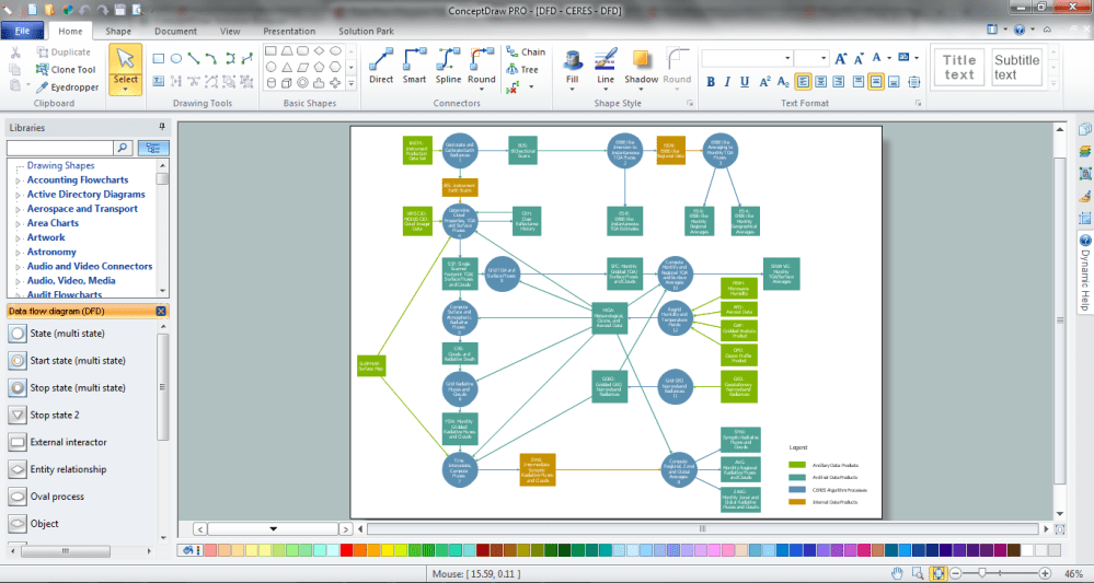medium resolution of data flow diagram software