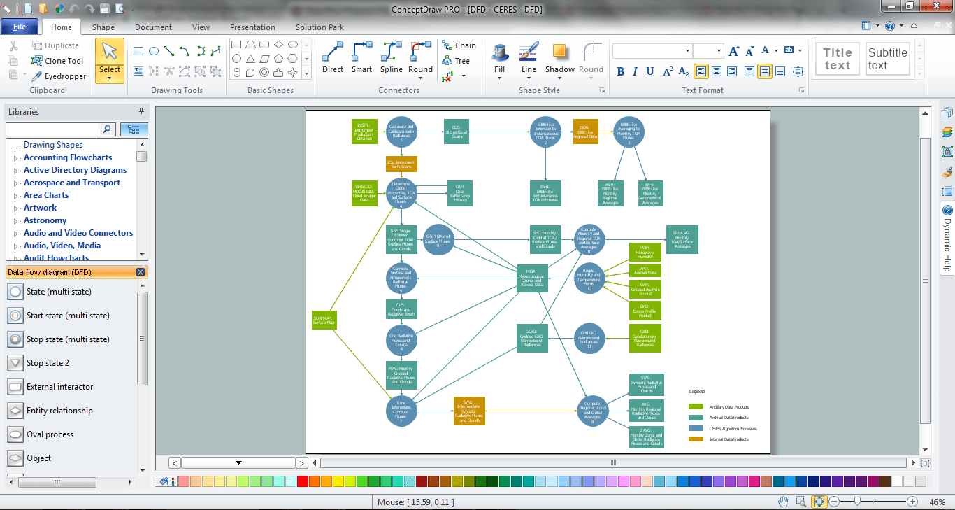 hight resolution of data flow diagram software
