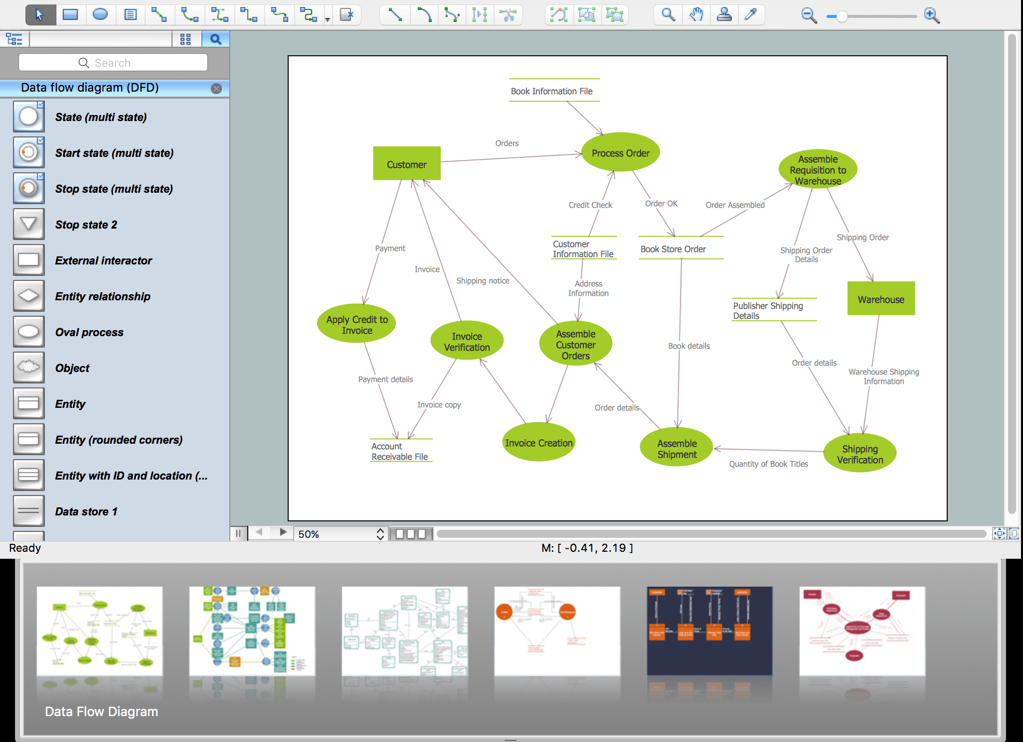 information flow chart diagram partsam led trailer lights wiring garrett ia diagrams with conceptdraw