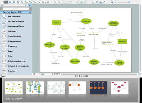small resolution of garrett ia diagrams with conceptdraw pro