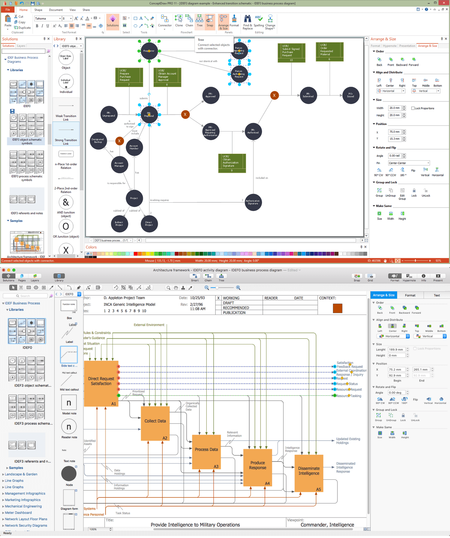hight resolution of conceptdraw pro extended with idef business process diagrams solution from the business processes area of conceptdraw solution park is an ideal software for