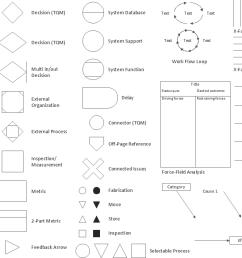 design elements of tqm diagrams [ 1114 x 707 Pixel ]