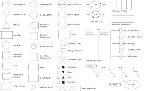 small resolution of design elements of tqm diagrams
