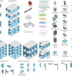 design elements of wireless network diagram [ 1451 x 1331 Pixel ]
