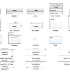 uml object diagram design elements [ 2000 x 1416 Pixel ]