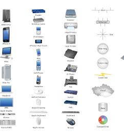 network diagramming tools design elements basic network win mac  [ 1200 x 818 Pixel ]