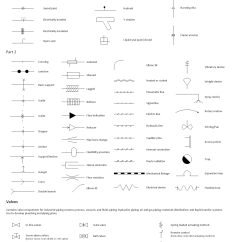 Electronic Diagram Symbols And Abbreviations Stem Leaf Gcse Piping Wiring