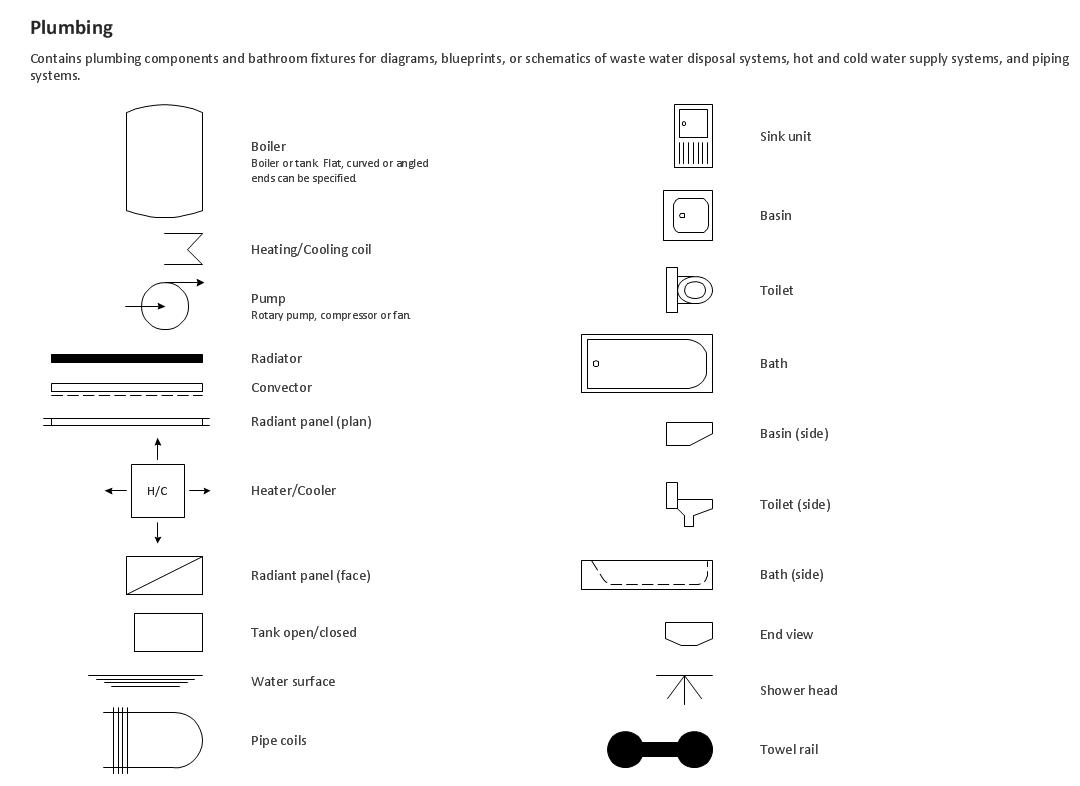 urinal piping diagram