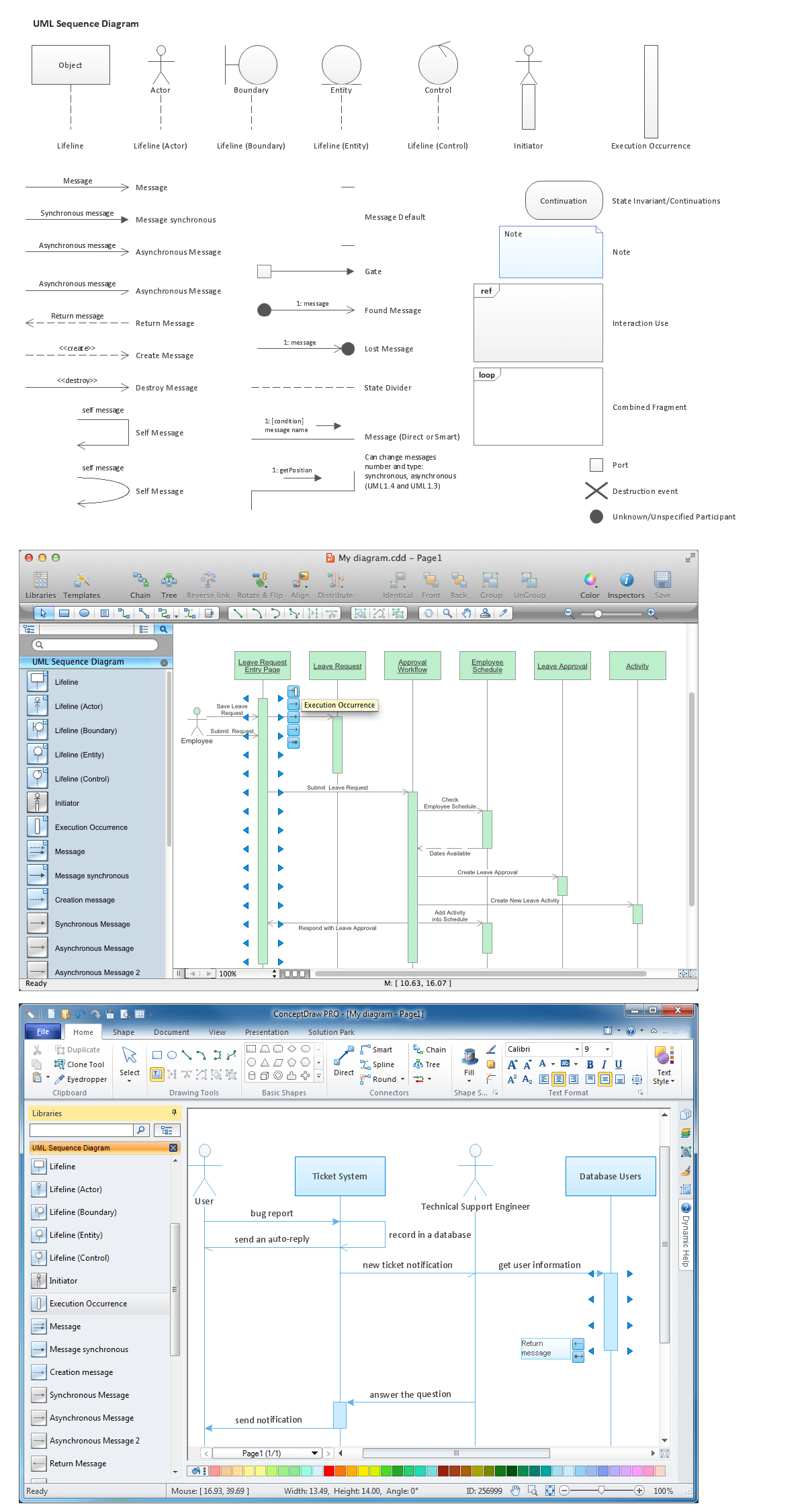 hight resolution of diagramming software for designing uml sequence diagrams
