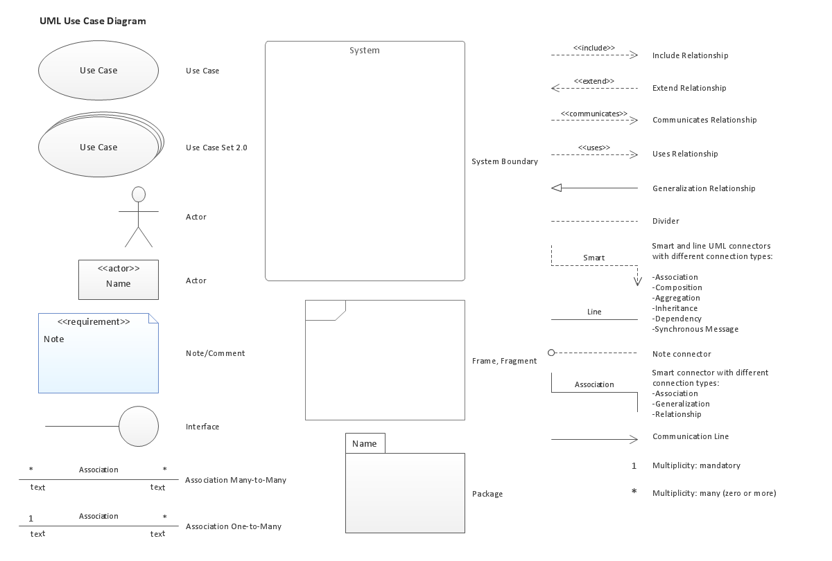 hight resolution of uml use case diagram library