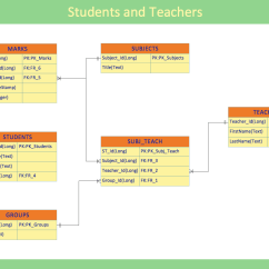 Erd Entity Relationship Diagram Examples Air Brake Parts Example Students And Teachers Database Layout