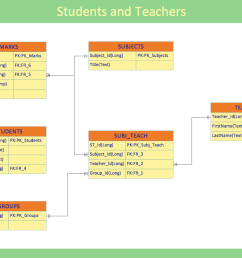 erd example students and teachers database layout [ 1117 x 790 Pixel ]