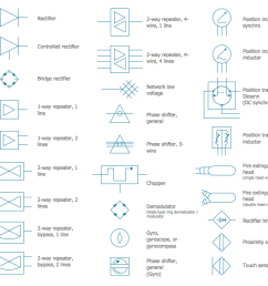 electrical symbols power sourceselectrical symbols u2014 composite assemblies [ 1412 x 724 Pixel ]