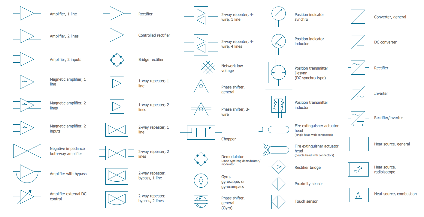 hight resolution of electrical symbols power sourceselectrical symbols u2014 composite assemblies