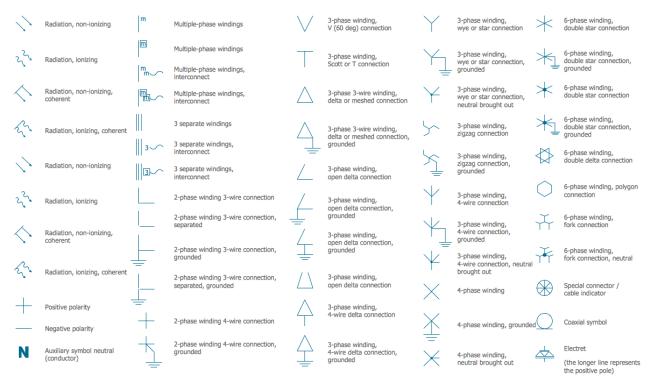 hvac electrical wiring diagram symbols wiring diagram electric wiring diagram symbols auto