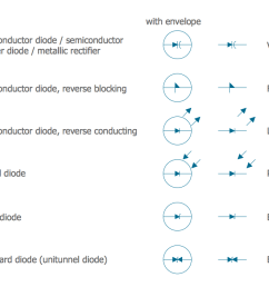 diode symbol diagram wiring diagram centre electrical schematic diagram symbols further diode electrical symbolelectrical symbols semiconductor [ 1411 x 705 Pixel ]
