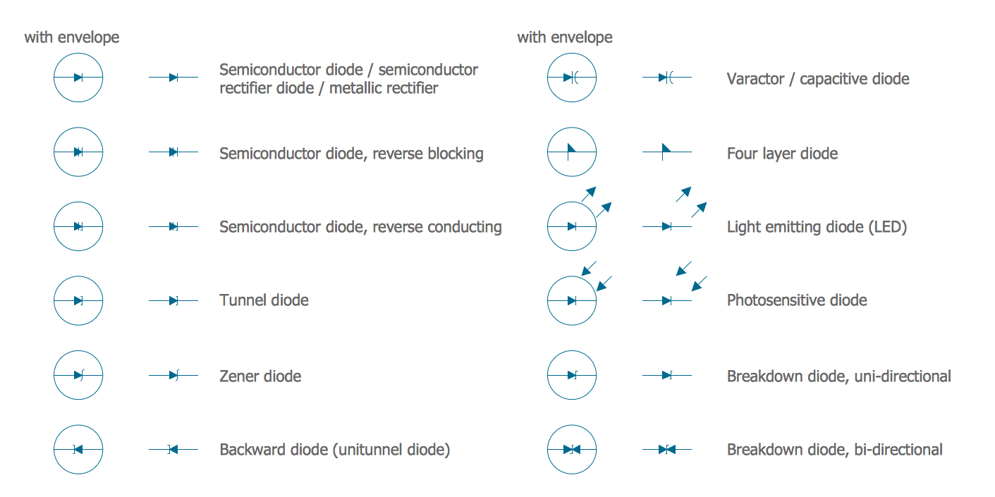 hight resolution of electrical symbols semiconductor diodes electrical schematic diagram symbols further diode electrical symbol
