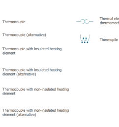 electrical symbols thermo [ 1160 x 723 Pixel ]