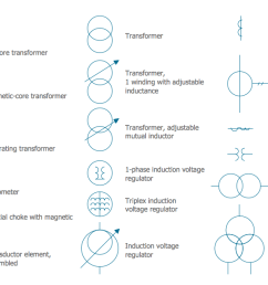 electrical symbols and smart connectors help present your electrical drawings electrical schematic wiring diagrams and blue prints  [ 1413 x 612 Pixel ]