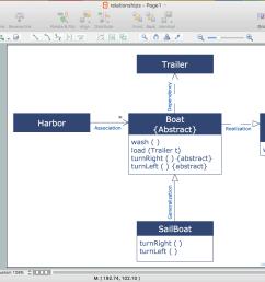 entity relationship diagram software [ 2560 x 1420 Pixel ]