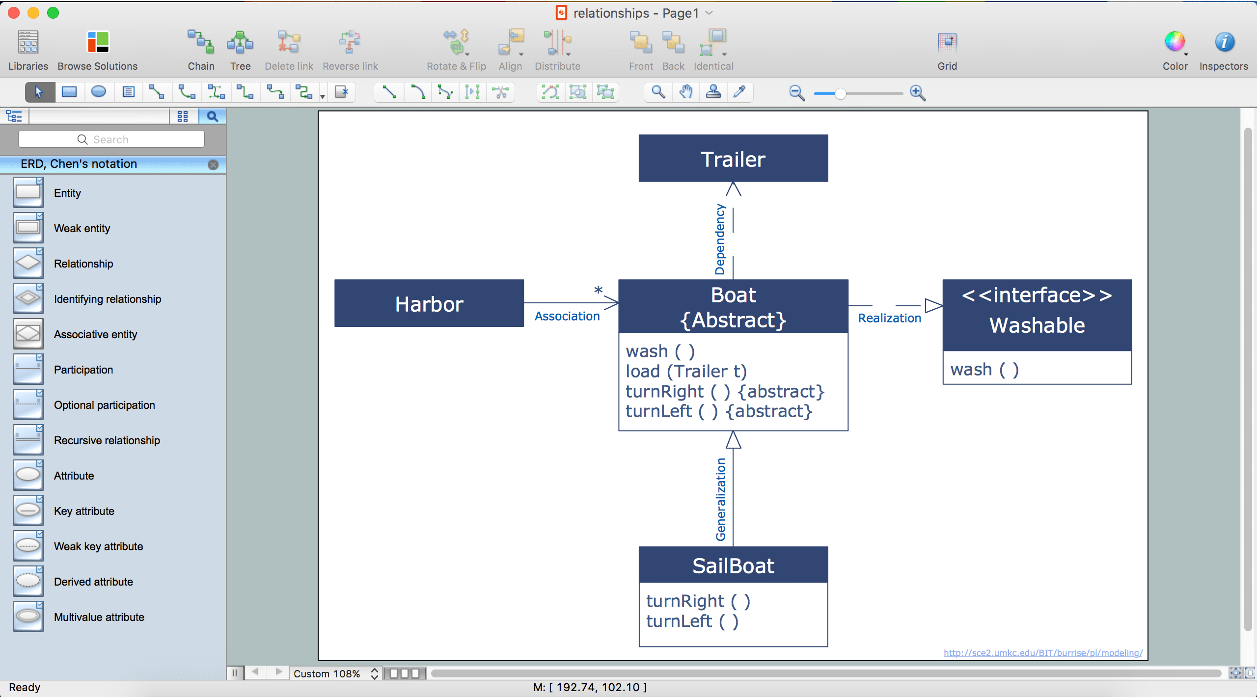free entity relationship diagram tool forest ecosystem software professional erd