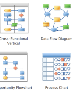 Create flowchart quickly and easily also software free examples templates download rh conceptdraw