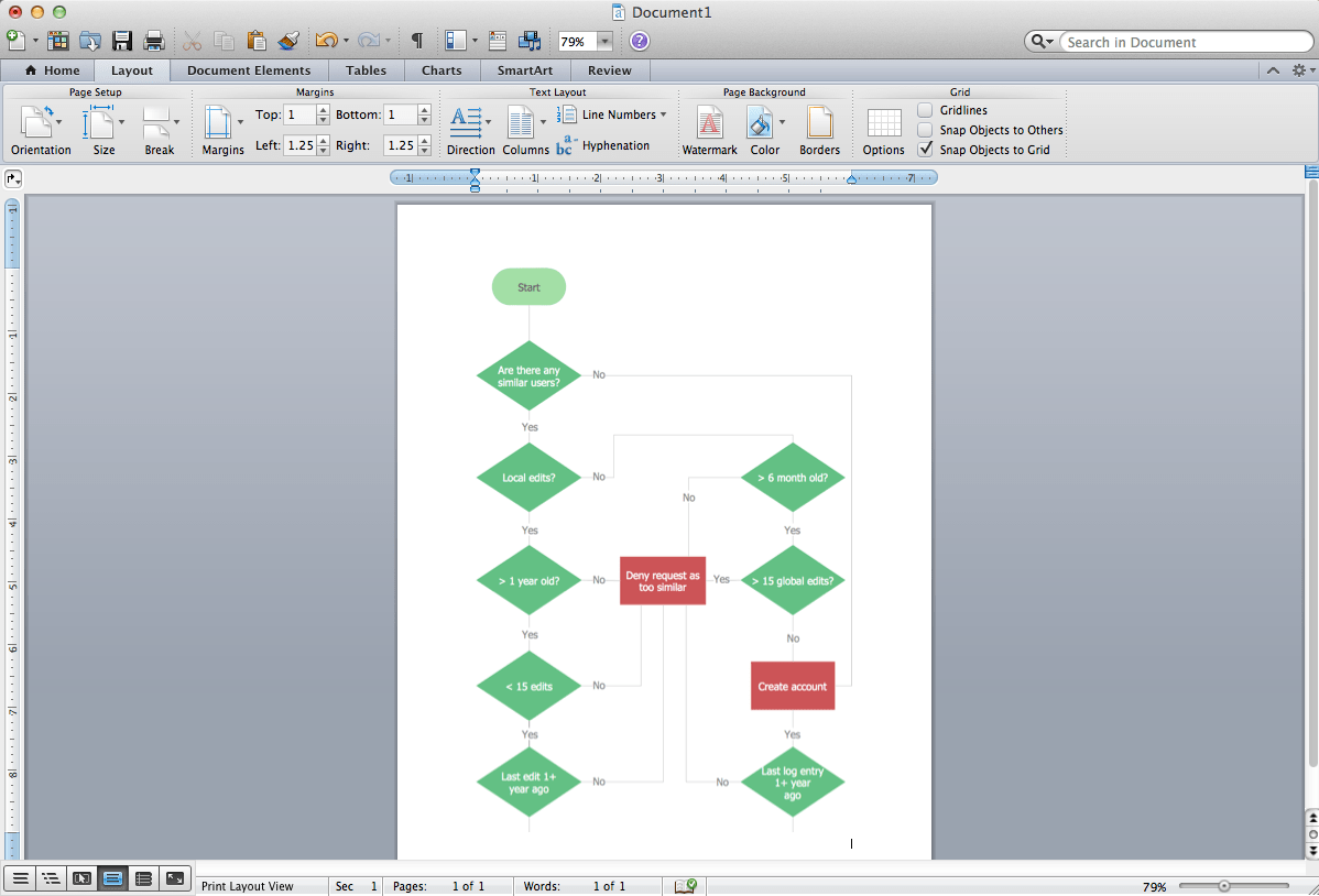 hight resolution of flowcharts in word