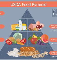 fish health diagram [ 2148 x 1454 Pixel ]