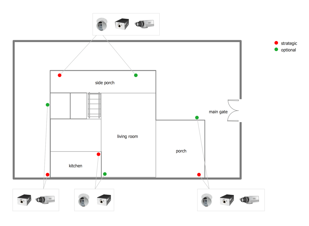 medium resolution of how to create cctv network diagram